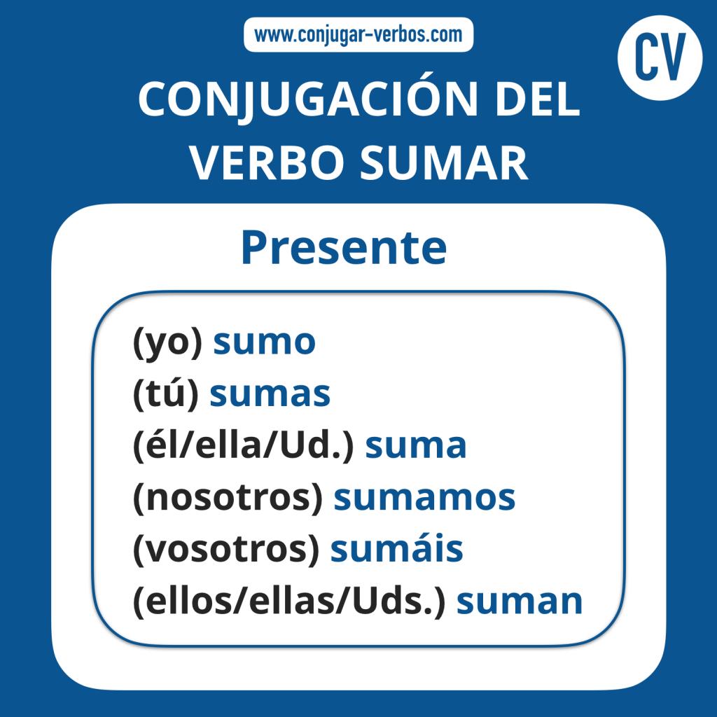 Conjugacion del verbo sumar | Conjugacion sumar
