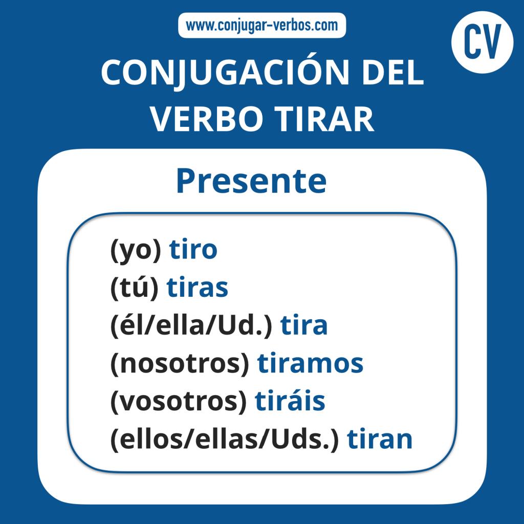 Conjugacion del verbo tirar   Conjugacion tirar