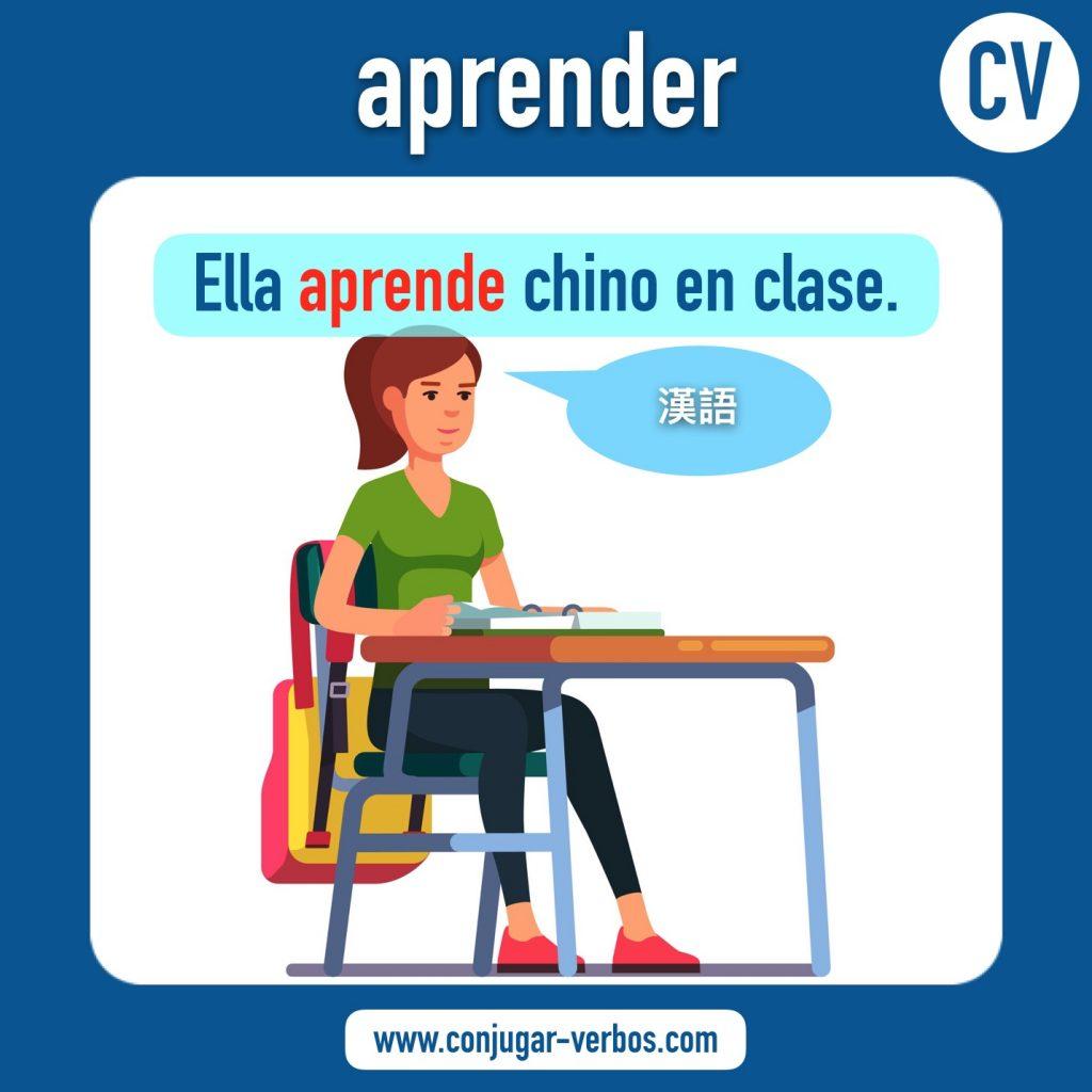 verbo aprender | aprender | imagen del verbo aprender | conjugacion del verbo aprender