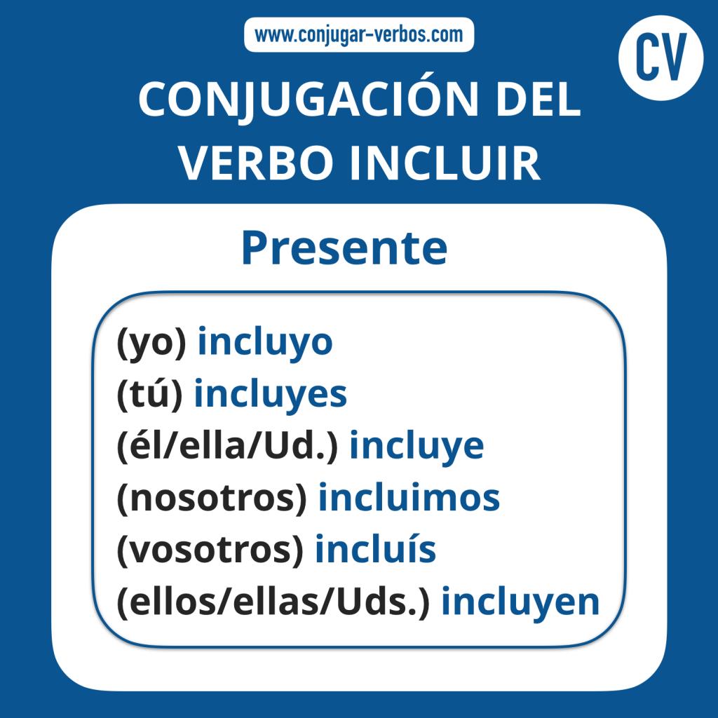 Conjugacion del verbo incluir | Conjugacion incluir