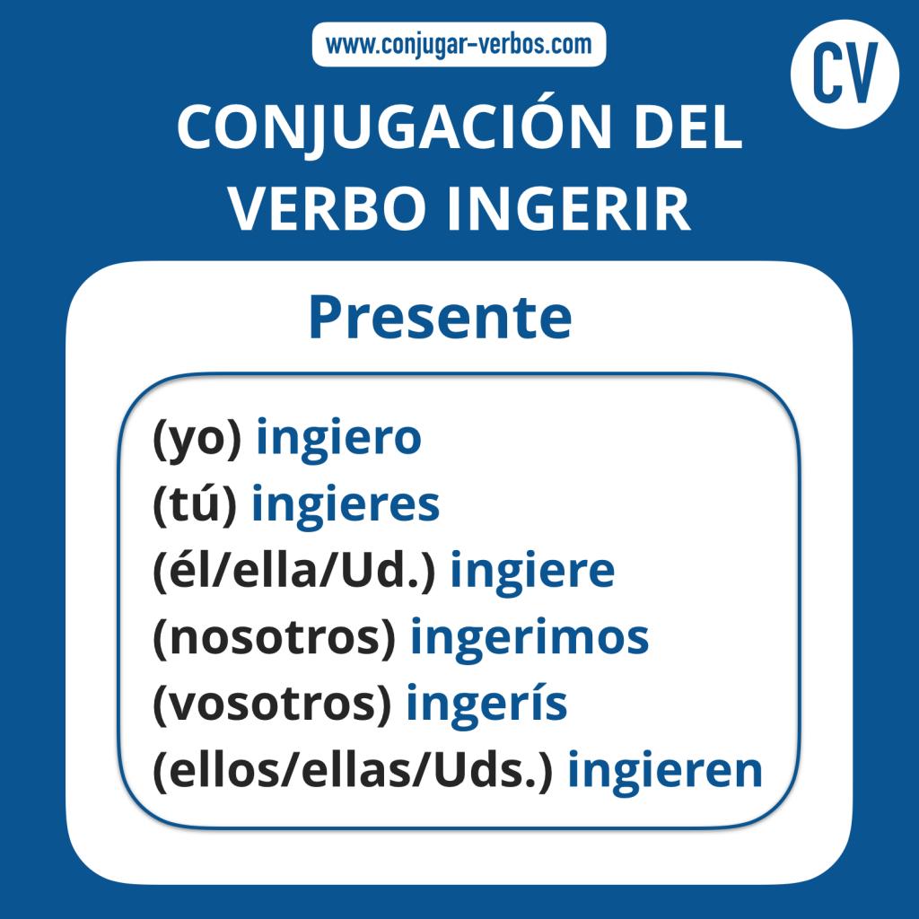 Conjugacion del verbo ingerir   Conjugacion ingerir