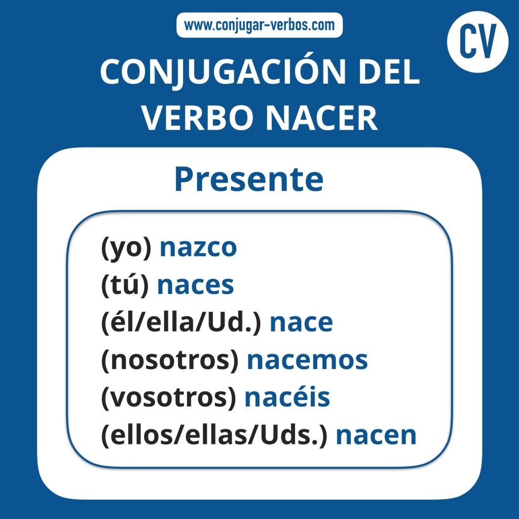 Conjugacion del verbo nacer | Conjugacion nacer