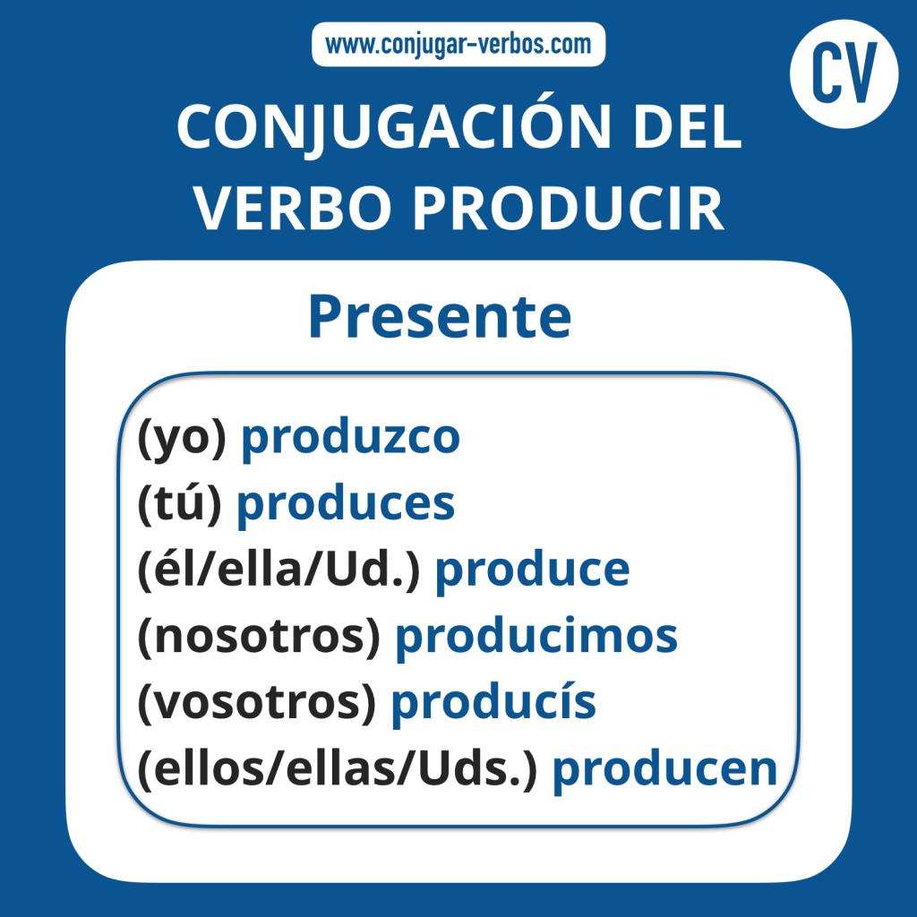 Conjugacion del verbo producir | Conjugacion producir