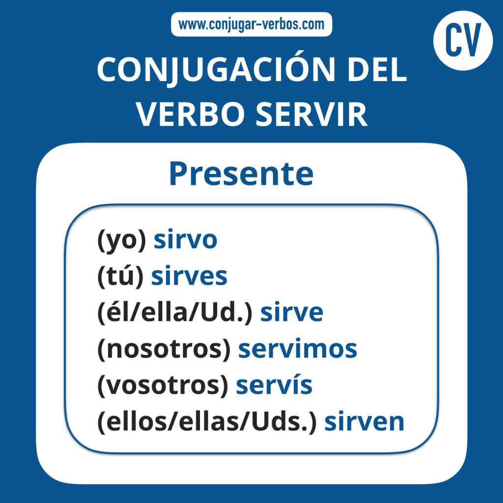 Conjugacion del verbo servir | Conjugacion servir